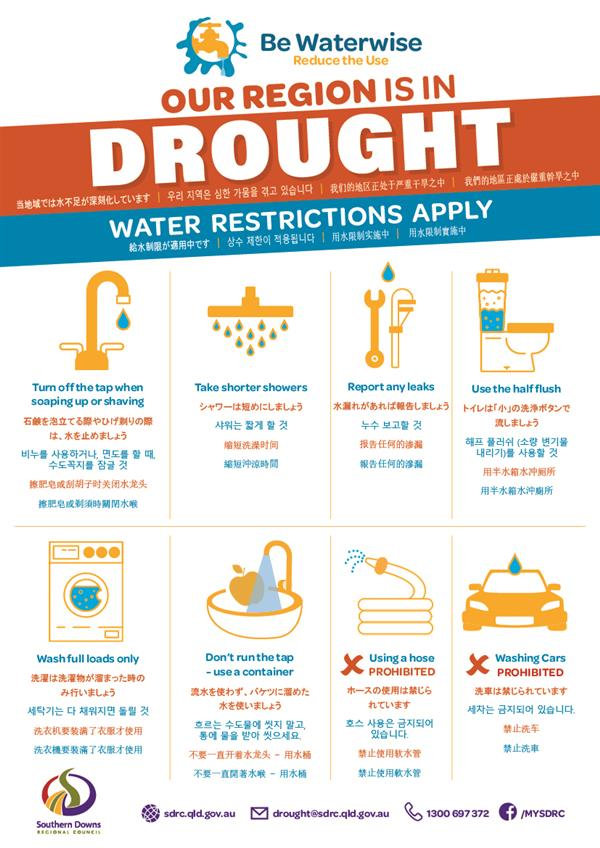 SDRC_Backpackers Water Restrictions_WEB.jpg